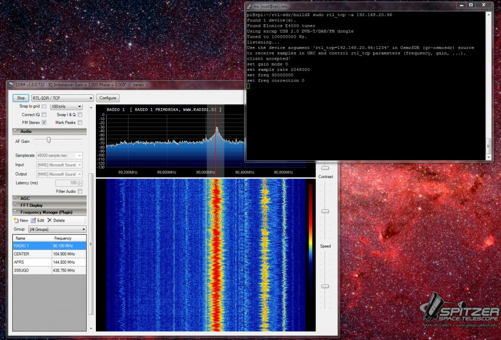 Raspberry PI with rtl_tcp feeding data to SDR#