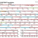S5 VHF UHF SHF Band Plan 1.5